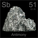 Metal Tech News - Discovering the elements of innovation antimony